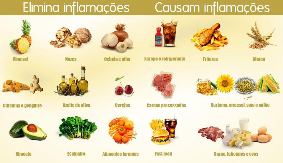 Alimentos anti-inflamatórios e inflamatórios