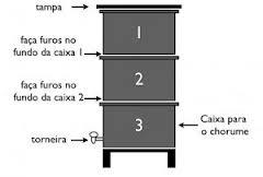 Minhocário Caseiro